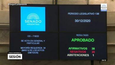 Photo of Es ley el aborto legal en Argentina: Senado sancionó la Interrupción Voluntaria del Embarazo.